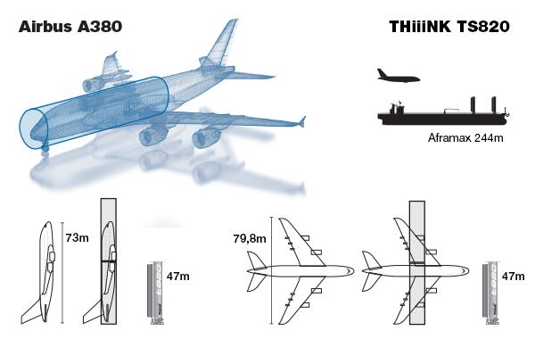 Thiiink_Product_FlyvShipV2